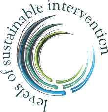 levels of sustainable intervention